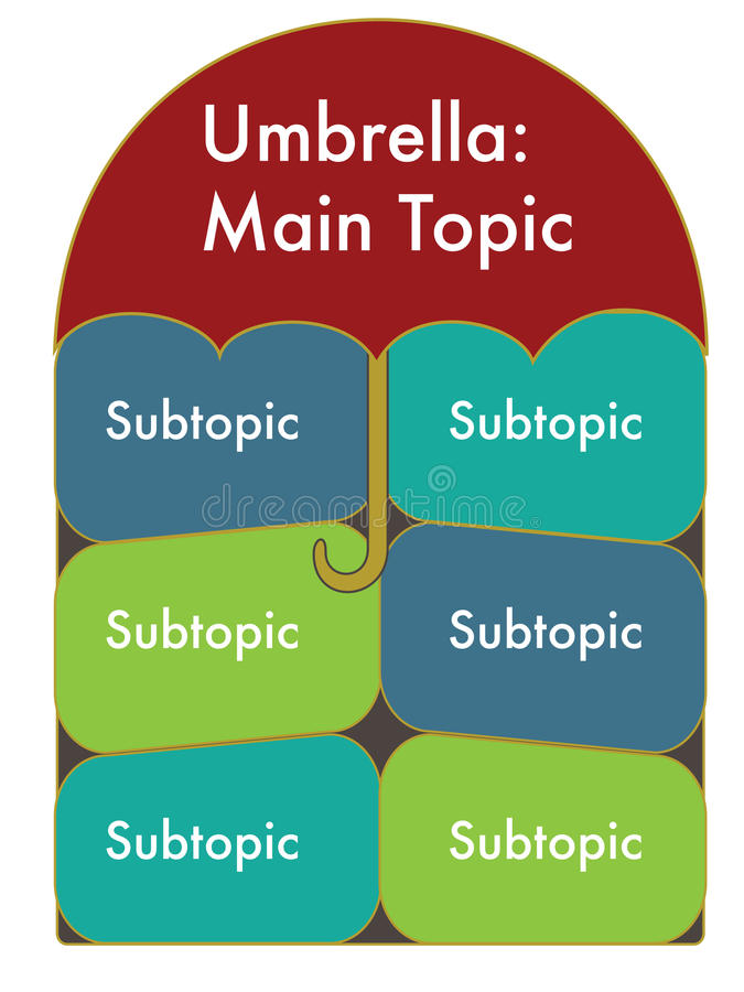 Umbrella Information Graphic Diagram for Main Topics and Subtopics. Colorful flat graphic diagram of a red umbrella for topics and subtopics, with organic blue royalty free illustration