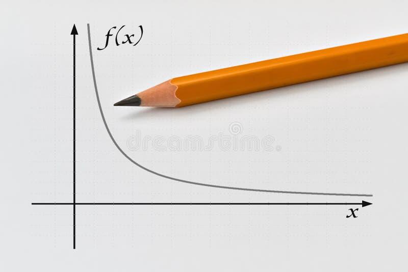 Umgekehrt proportionale Funktion stockfotos
