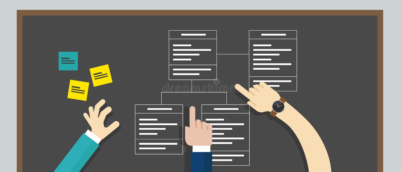 Uml do diagrama da classe unificado modelando a língua ilustração royalty free