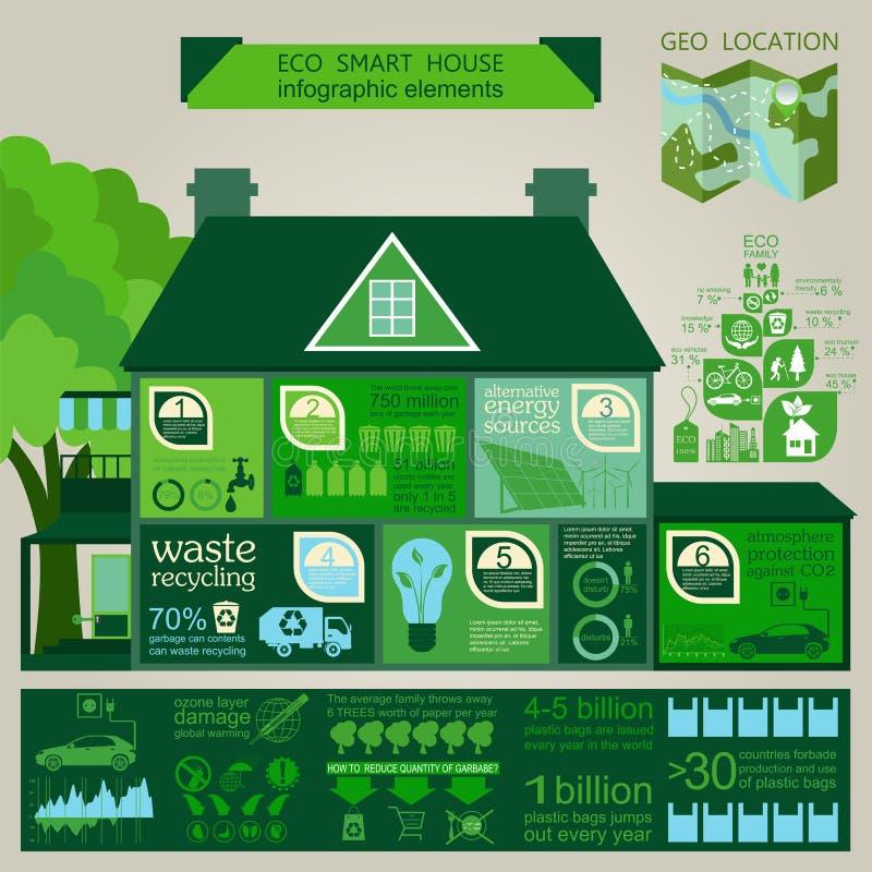Umwelt, infographic Elemente der Ökologie Umweltrisiken, lizenzfreie abbildung