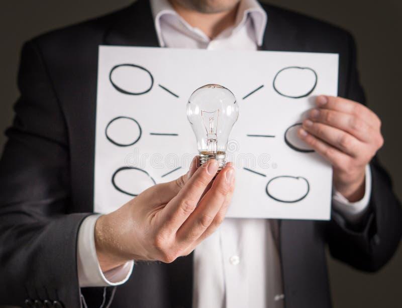 Umysł mapa, pojęcie, nowy pomysłu, innowaci i brainstorming, zdjęcie stock