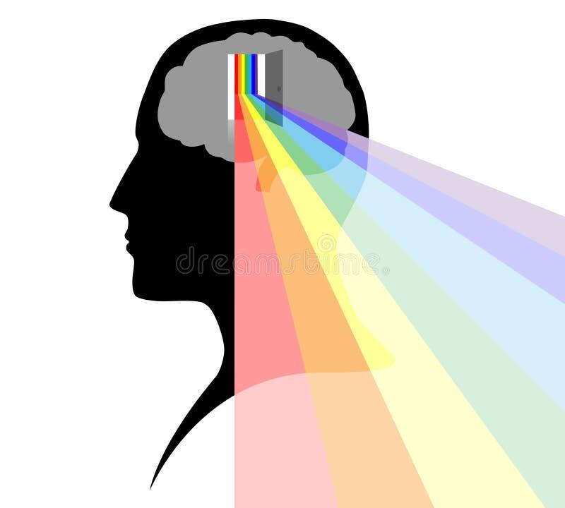 umysł otwiera twój ilustracji
