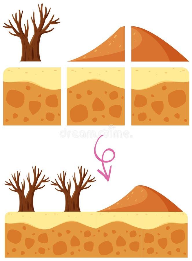 Un élément dunaire de jeu de désert illustration stock