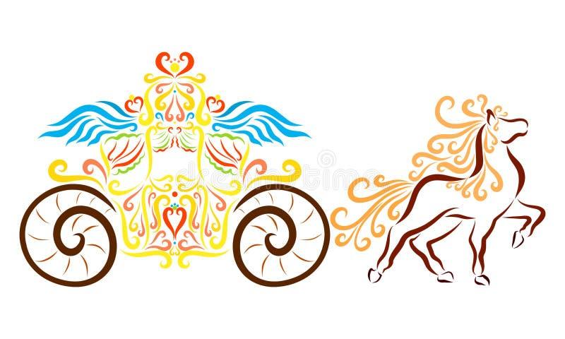 Un beau chariot avec un modèle et un cheval magnifique illustration libre de droits