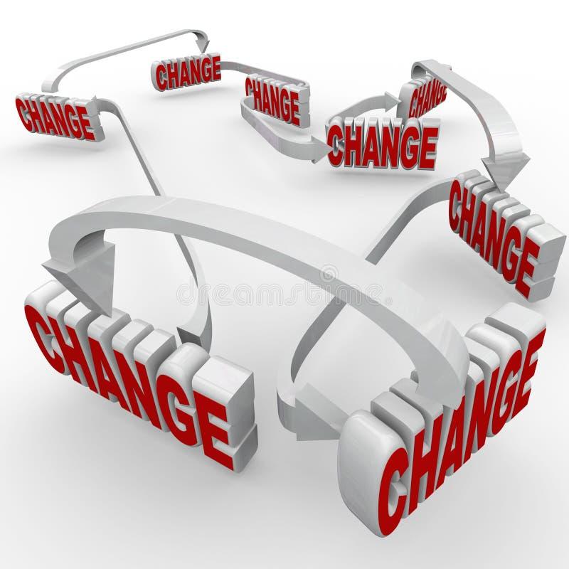 Un cambio lleva a otros cambios palabras conectadas ilustración del vector