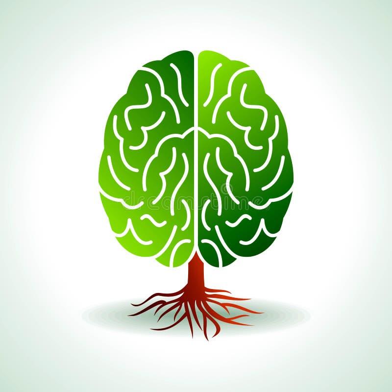 Un cervello che cresce sotto forma dell'albero illustrazione vettoriale