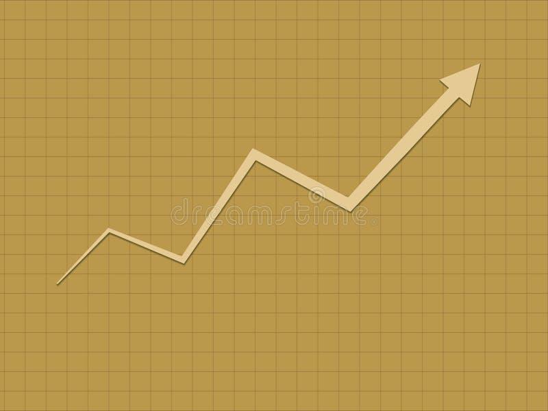 Un crecimiento ascendente de oro fresco y simple de la tendencia para la carta del éxito para el negocio y un progreso financiero ilustración del vector