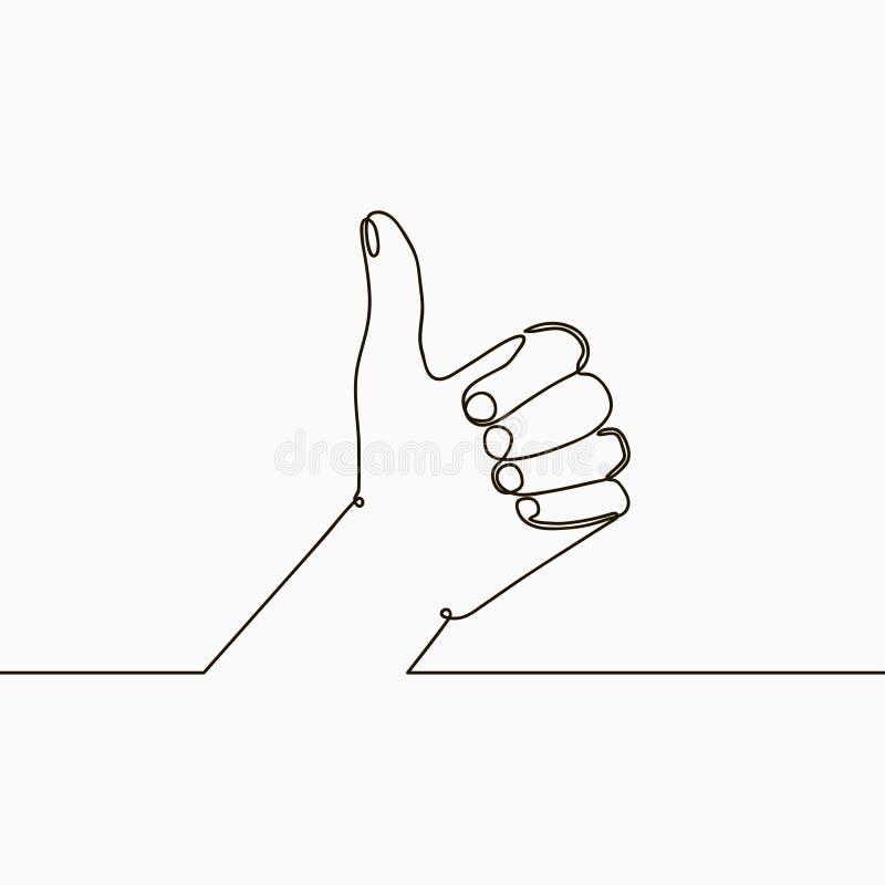 Un dessin au trait de main montrant le grand signe Ligne continue doigt  Illustration tirée par la main de linéaire comme le gest illustration de vecteur