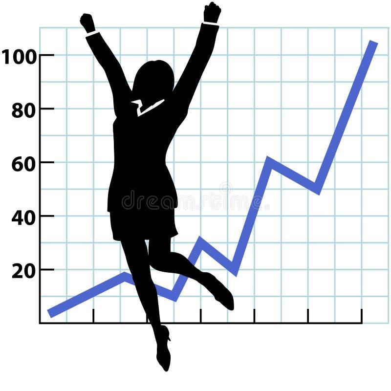 Un diagramma di successo di sviluppo della persona di affari illustrazione vettoriale