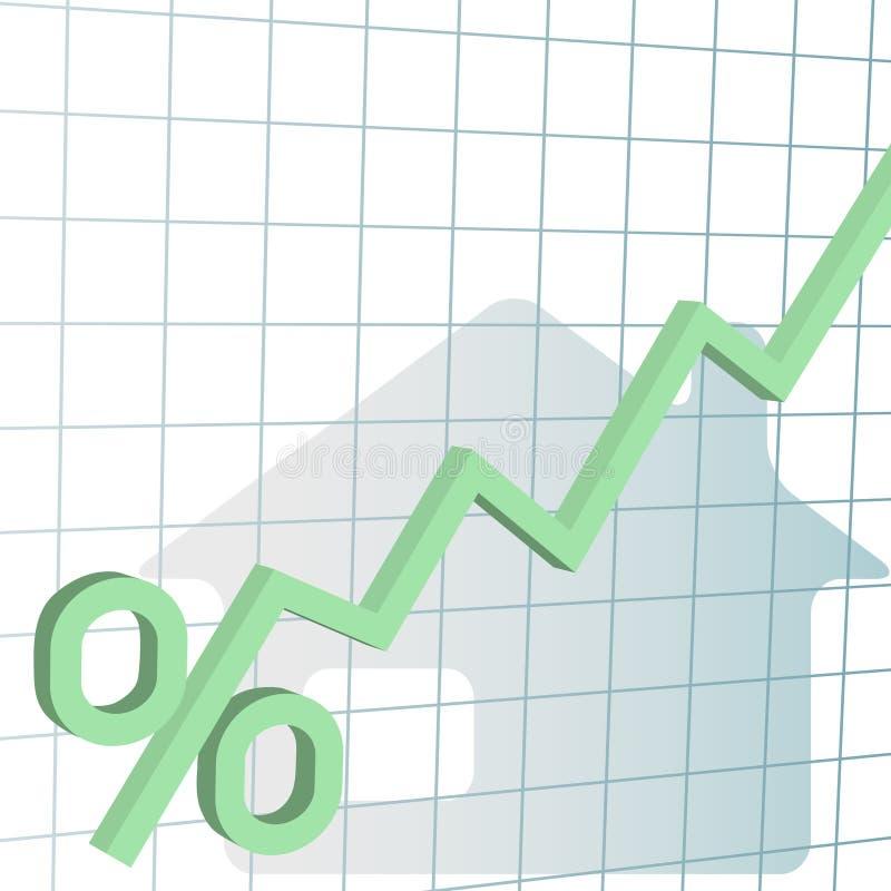 Un diagramme plus élevé de taux d'intérêt de prêt hypothécaire à l'habitation illustration stock