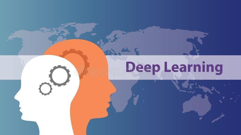 Un ejemplo de aprendizaje profundo del concepto con la cabeza robótica humana y mapa como fondo ilustración del vector