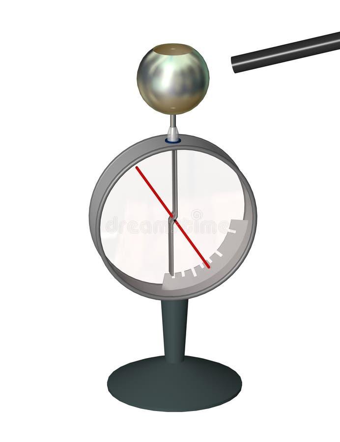 Un electrómetro y un objeto cargado Instrumento eléctrico para medir la carga eléctrica o la diferencia potencial eléctrica stock de ilustración