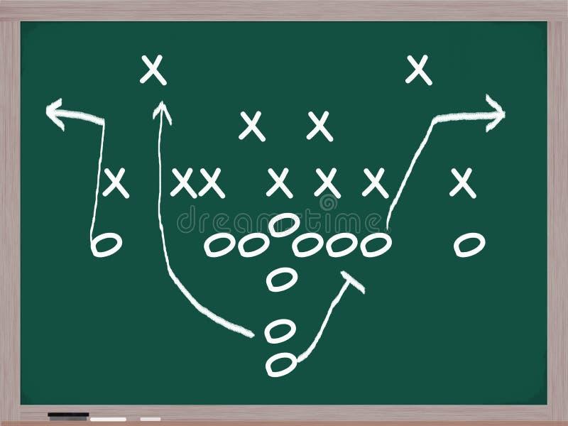 Un gioco di gioco del calcio su una lavagna. illustrazione vettoriale