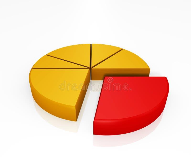 Un graphique de secteur avec des parts - une image 3d illustration stock