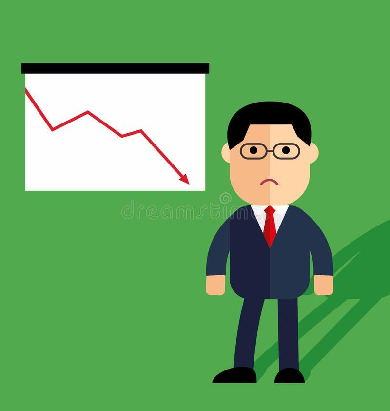 Un hombre de negocios o un encargado que piensa, abajo flechas, gráfico financiero de la estadística stock de ilustración