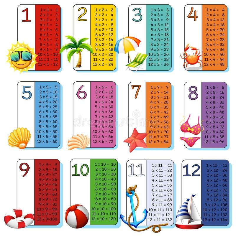 Un insieme di per la matematica cronometra il tema dell'estate delle Tabelle illustrazione di stock