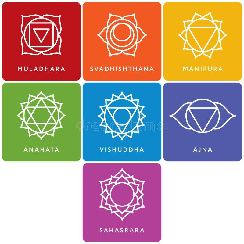 Un insieme di sette simboli di chakra con i nomi illustrazione vettoriale
