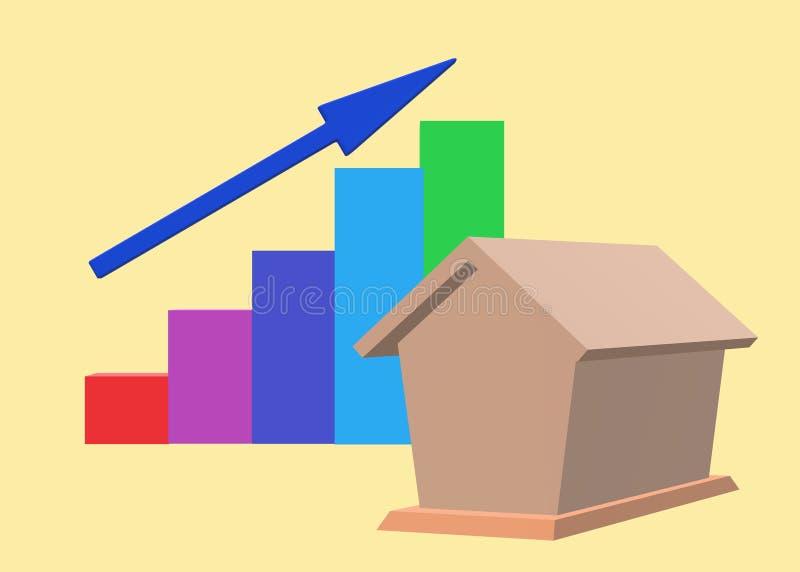 Un istogramma che mostra valore aumentante di prezzi della proprietà illustrazione vettoriale
