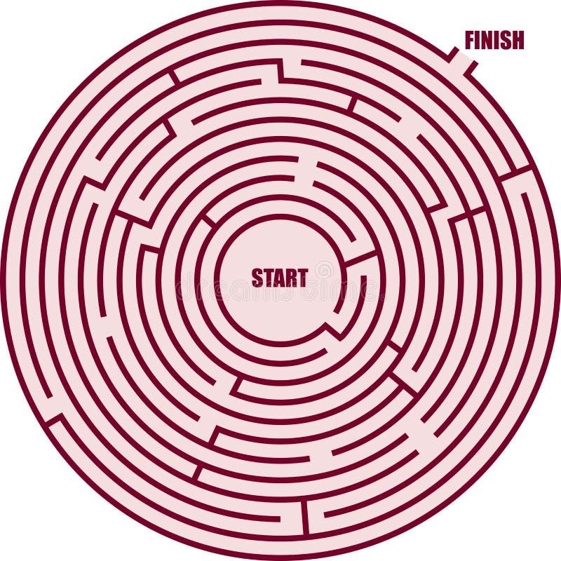 Un labyrinthe de cercle illustration de vecteur