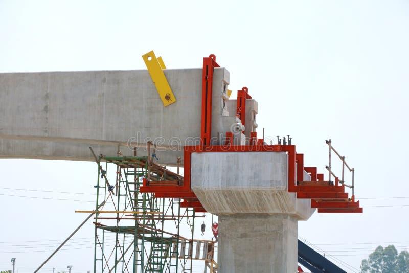 Un ouvrier construisant une structure ferroviaire pour le train électrique sur le ciel bleu comme arrière-plan dans le chantier photographie stock libre de droits