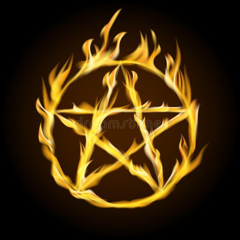 Un pentagone étoilé ardent Un pentagone étoilé ardent Signe occulte Illustration de vecteur illustration stock