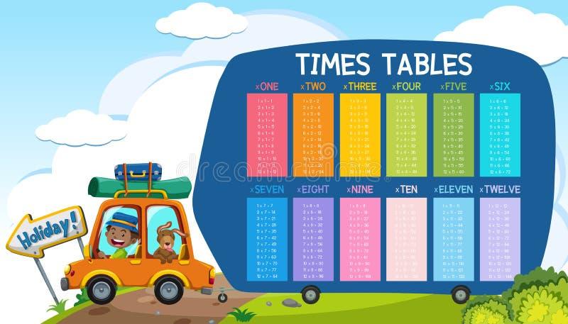 Un per la matematica cronometra il tema di festa delle Tabelle illustrazione vettoriale