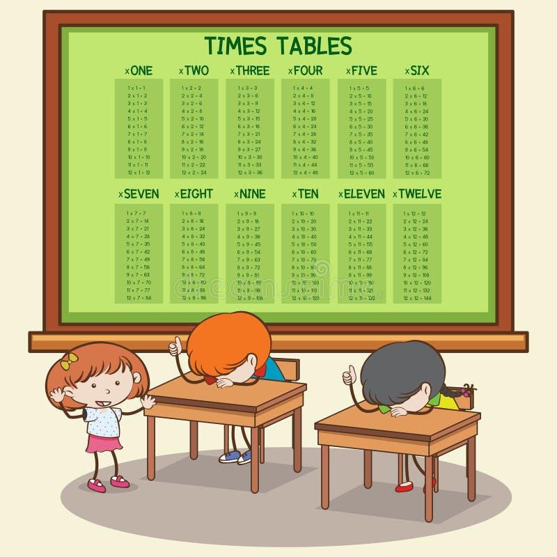 Un per la matematica cronometra le Tabelle sulla lavagna illustrazione vettoriale