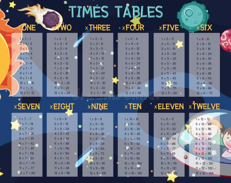 Un per la matematica cronometra la scena dello spazio delle Tabelle royalty illustrazione gratis