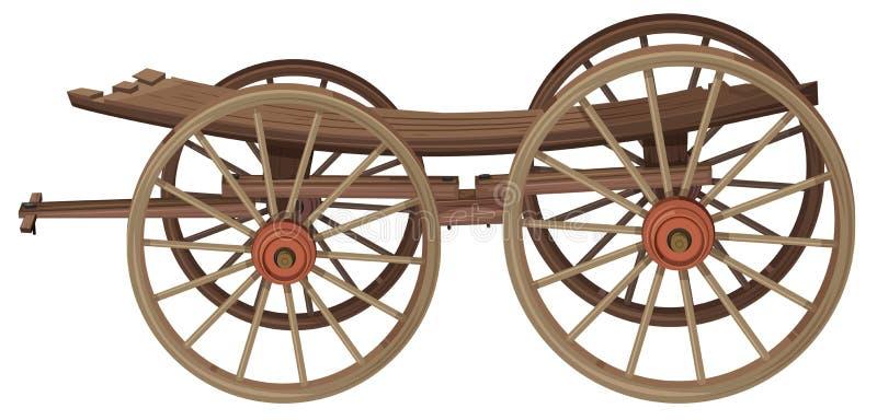 Un vieux chariot en bois illustration libre de droits