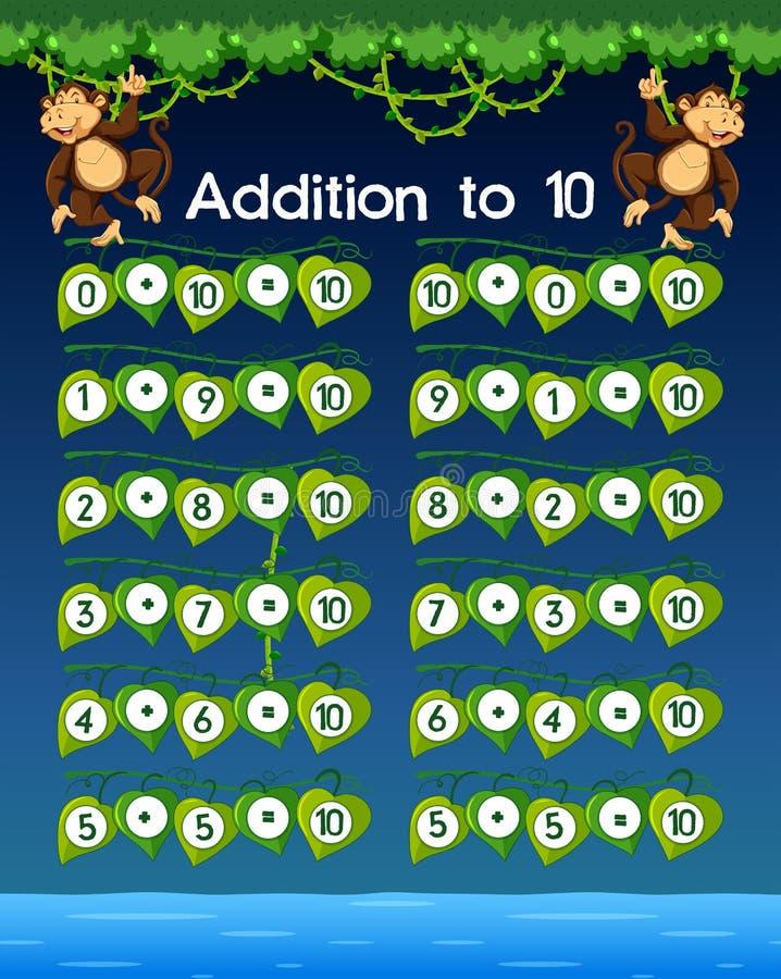 Una adición de la hoja de trabajo de la matemáticas a 10 ilustración del vector