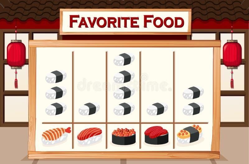 Una carta de la comida preferida ilustración del vector