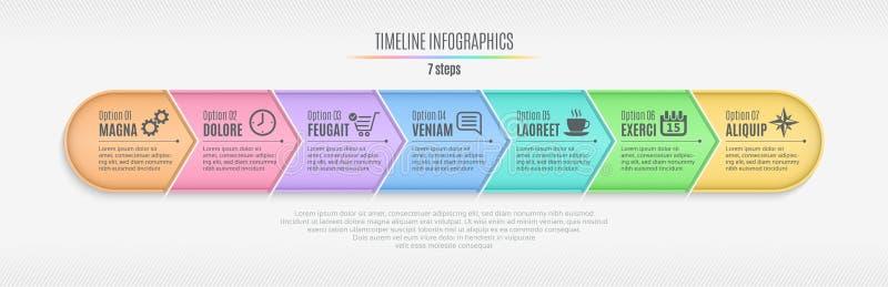 Una cronologia infographic di sette punti, presentazione, rapporto, desi di web illustrazione di stock