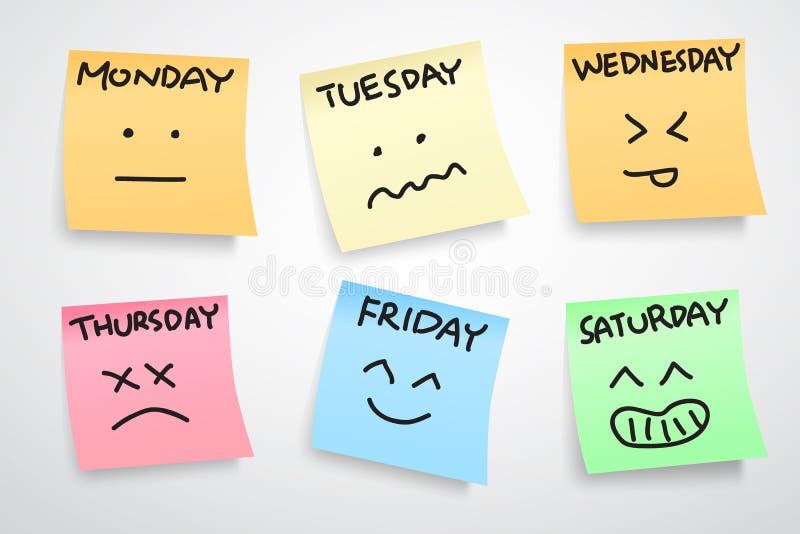Una expresión de la cara de la semana ilustración del vector