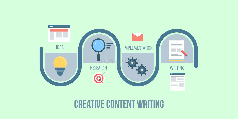 Una mappa di viaggio di scrittura del contenuto creativo, processo di sviluppo contento, strategia, concetto di progettazione Ins illustrazione vettoriale