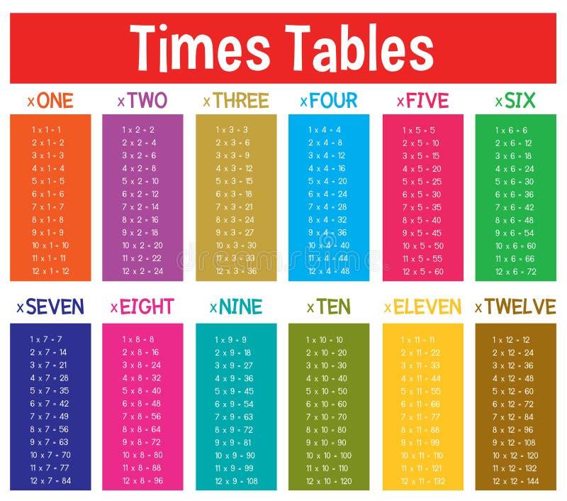 Una matemáticas colorida mide el tiempo de las tablas libre illustration