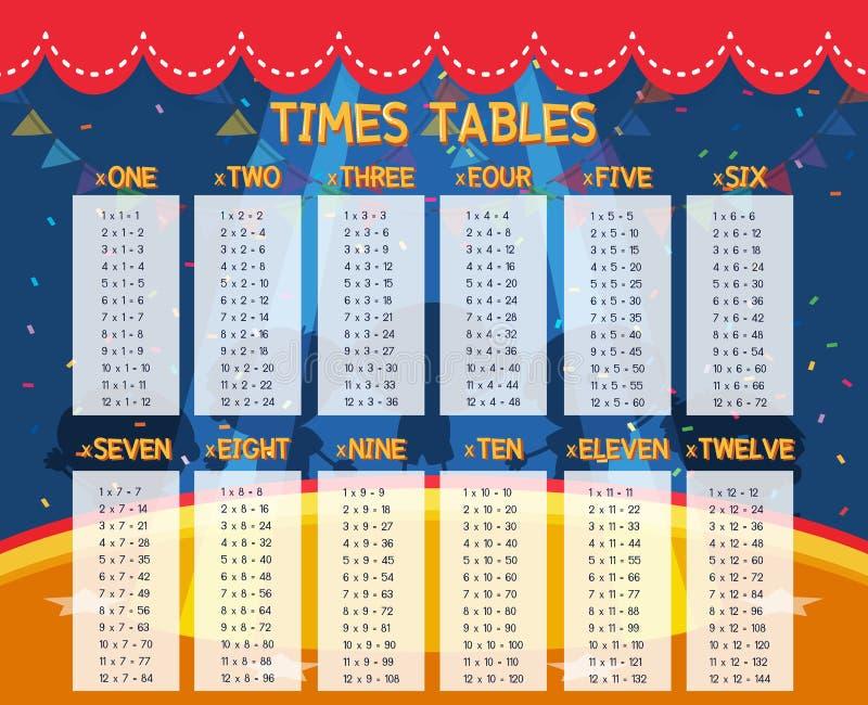 Una matemáticas mide el tiempo de las tablas libre illustration