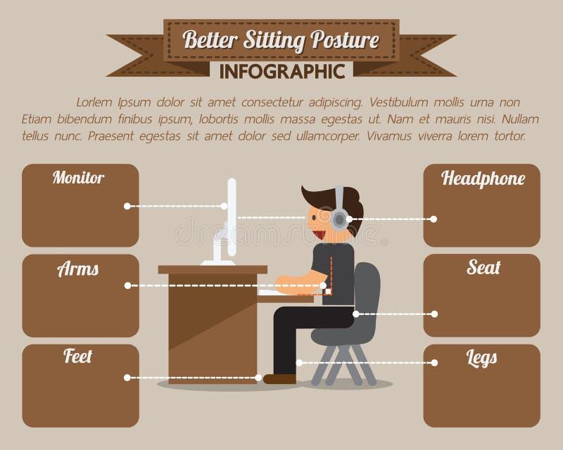 Una mejor posición sentada infographic ilustración del vector
