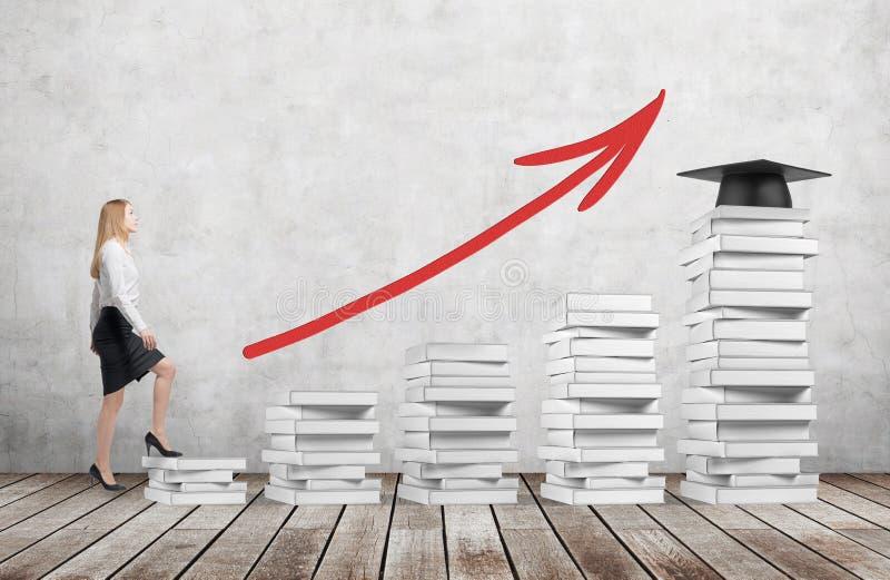 Una mujer en ropa formal va el consumir las escaleras que se hacen de los libros blancos Un sombrero de la graduación en el top l imagenes de archivo