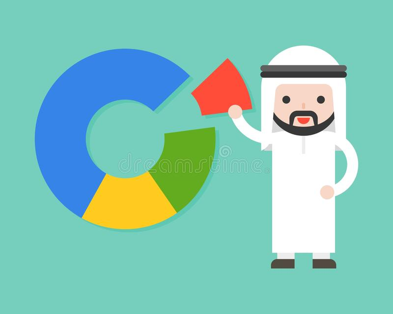 Una pieza árabe linda de la selección del hombre de negocios del gráfico de sectores, negocio m libre illustration