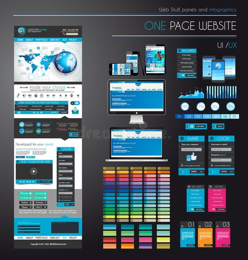 Una plantilla plana del sitio web UI UXdesign de la página ilustración del vector