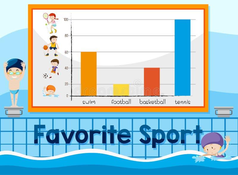 Una plantilla preferida de la carta del deporte libre illustration