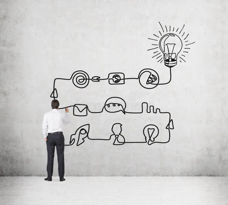 Una retrovisione di un uomo d'affari che sta disegnando un processo dello sviluppo dell'idea di affari Un diagramma di flusso è a fotografia stock