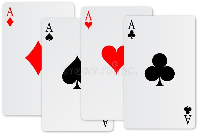 Una scheda dei quattro assi