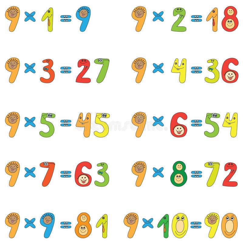 Una tabella di moltiplicazione di 9 royalty illustrazione gratis