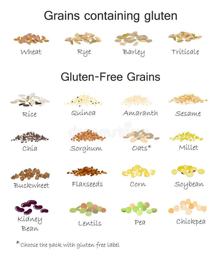 Una variedad de gluten libre y que contiene granos del gluten stock de ilustración