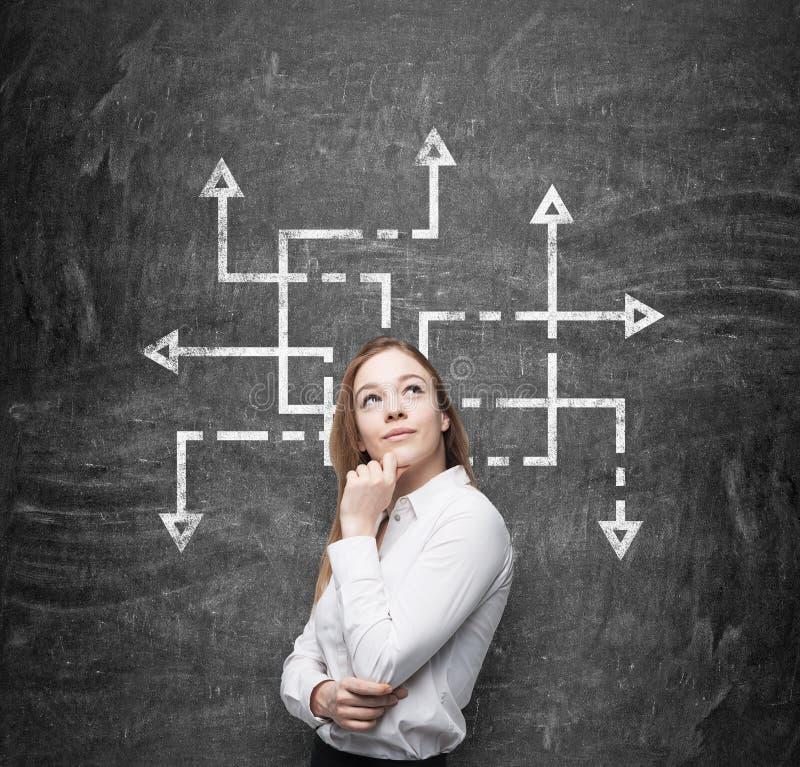 Una vista lateral de la mujer hermosa que está reflexionando sobre soluciones posibles del problema complicado Muchas flechas con foto de archivo