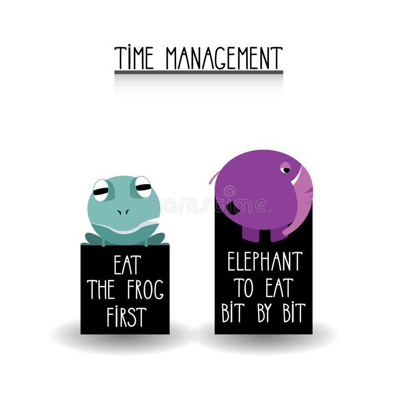 Unaocznienie reguły czasu zarządzanie Żaba i słoń royalty ilustracja