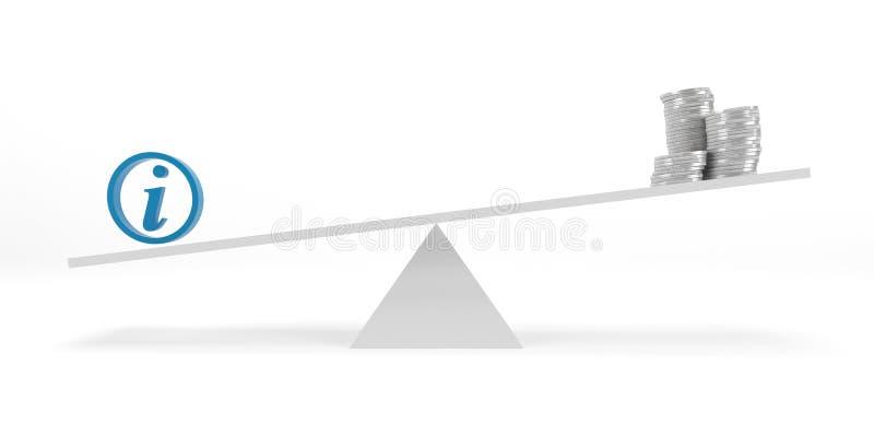Unbalance informacja skala pieniądze, i royalty ilustracja