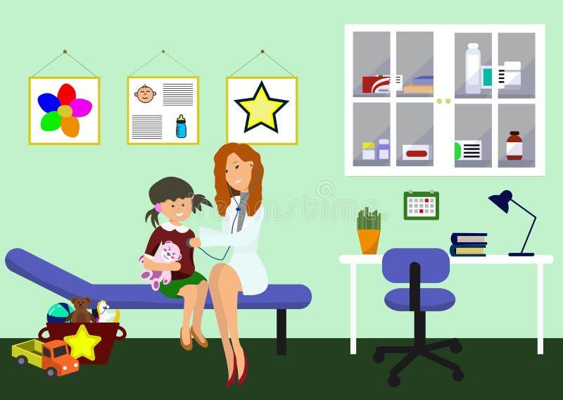 Undersökning vid pediatriskt Pediatrisk avdelning i sjukhus med den kvinnadoktorn och flickan under undersökning Doktor och vektor illustrationer