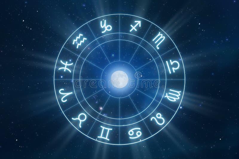 undertecknar zodiac